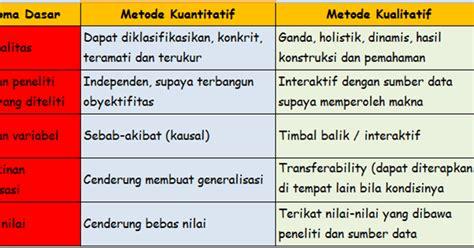 Buku Analisis Data Kuantitatif Dengan Statistika Inferensial metode kuantitatif dan metode kualitatif jam statistic