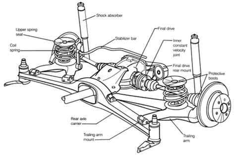 Rack Steer Manual Xenia 1993 ford f 150 suspension diagram within ford wiring and