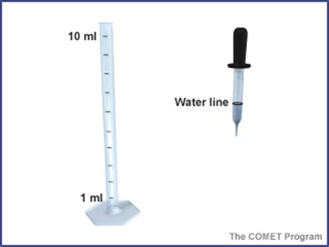 1 Ml Of Water Pictures Activity 24 Student Guide Mixing Ratios Or Parts Per