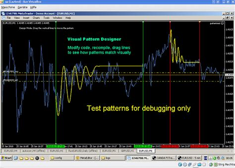 pattern matching function in php pattern matching forex factory