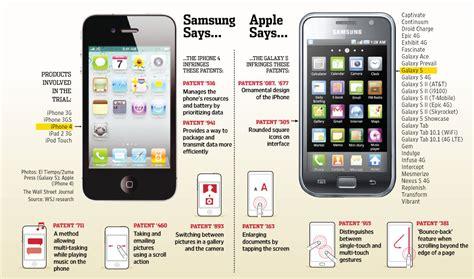 apple vs samsung verdict is in for apple vs samsung u s based trial