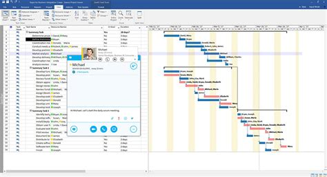 Microsoft Mba Prgram Manager by Microsoft Project Viewer For Cost Savvy Project Managers