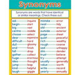 what are synonyms words that similar meanings for