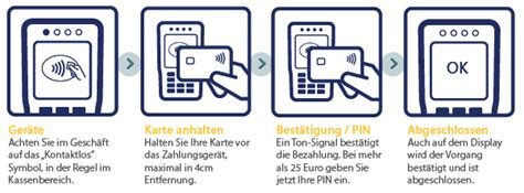 handy per kreditkarte kontaktlos bezahlen nfc kreditkarte paywave paypass