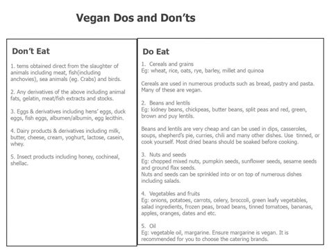 list of foods vegans can and can t eat food ideas