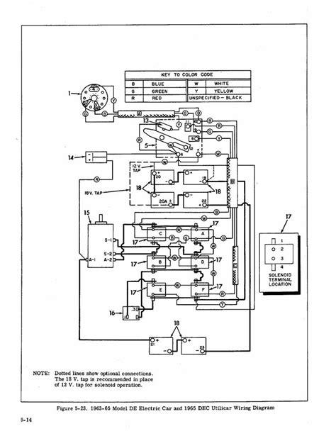 cushman turf truckster wiring diagram cushman truckster