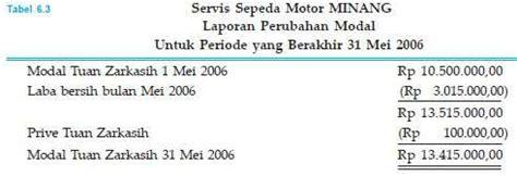 format laporan perubahan modal contoh laporan keuangan perusahaan jasa lengkap beserta