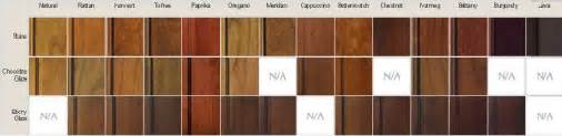 Best Kitchen Cabinets Brands Cabinet Colors