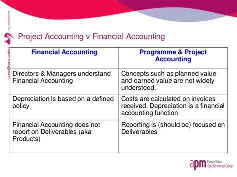 Project Accountant by An Introduction To Project Accounting