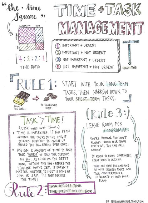 guide to your best 25 best ideas about time management on