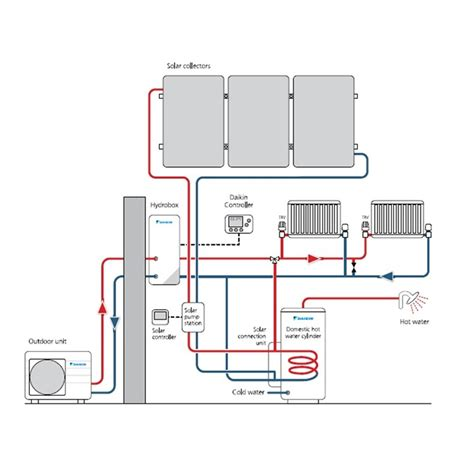mitsubishi air source heat wiring diagram wiring