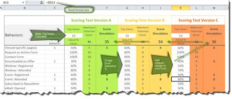 Free Lead Scoring Tool For Engagement Scoring Leads Find And Convert Lead Scoring Model Template
