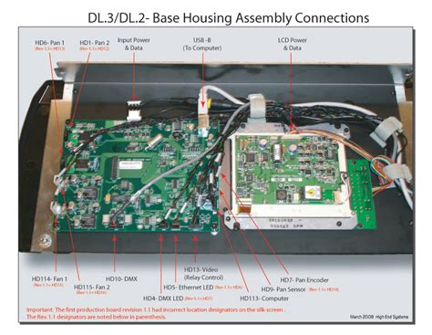 housing connections dl 2 digital light with integrated media server digital lighting discontinued