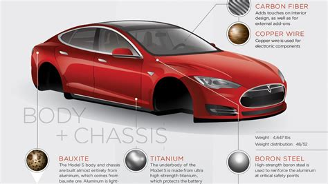 who manufactures tesla 20 facts you didn t about tesla motors feedmaza