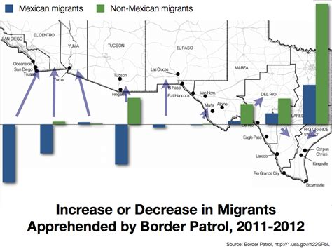 border patrol checkpoints texas map immigration checkpoints in texas pictures to pin on pinsdaddy