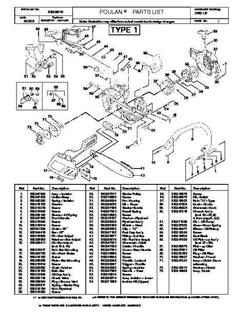 poulan chainsaw fuel line diagram imageresizertool