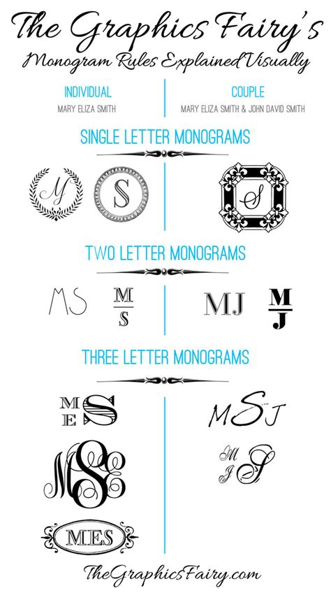 design font rules tips tricks for creating your own monogram the