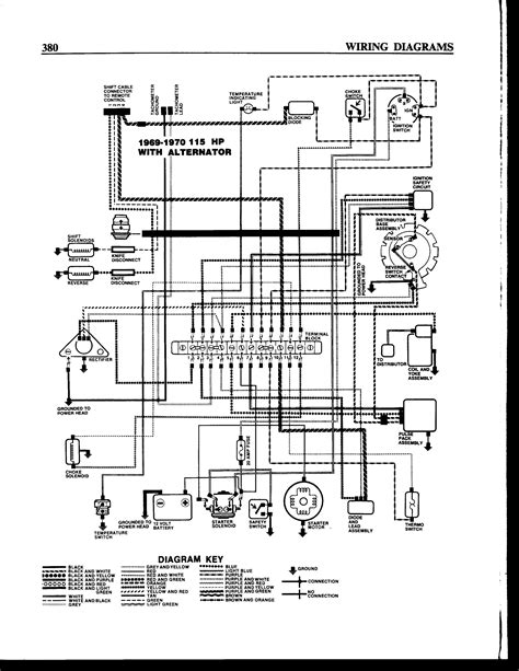 1988 60 hp mercury outboard wiring diagram html