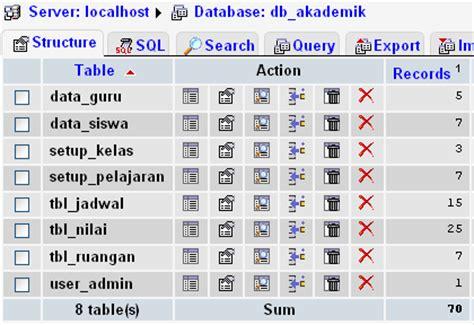 desain database pdf membuat sistem informasi nilai online dengan php dan mysql
