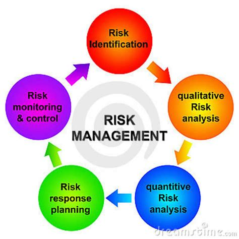 Ms In Enterprise Risk Management Vs Mba by 学 西奈迦南