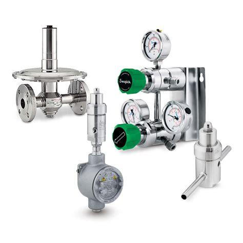 Pressure Swagelok regulators products swagelok swagelok