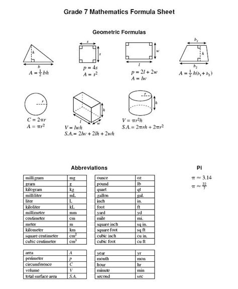 8th grade staar math workbook 2018 the most comprehensive review for the math section of the staar test books 8 best images of 8th grade math staar chart 2015 6th