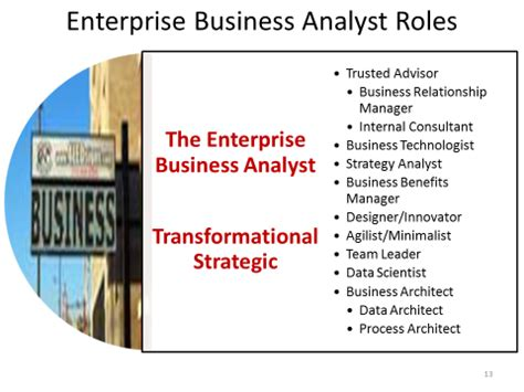 business analyst bas of the 21st century are we really business technologists