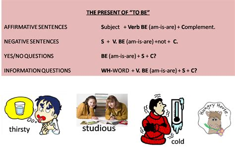 vacuum verb basic english i simple present of quot to be quot