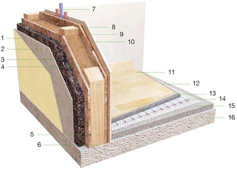 sistemi di coibentazione interna euroedilegno realizza in legno ecosostenibili e a