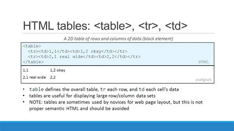 Tr And Td In Html Html Tr Td 28 Images Table中如何用css控制 Gt 的宽度和高度 Table里面的