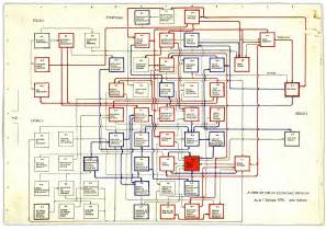 wiring diagram for a kindle diagram free