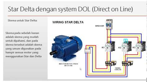 zelio smart relay wiring diagram wiring diagram kaosdistro