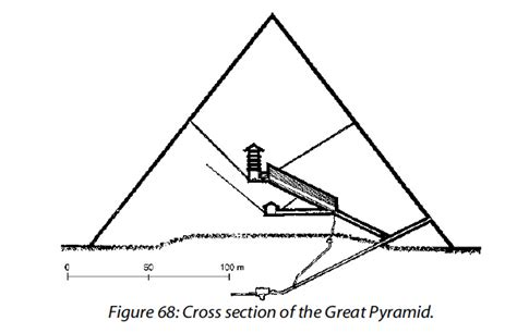 cross section of a pyramid hercolano2 great pyramid pyramids and geopolymers 14