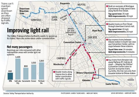 vta light rail map roadshow vta considering ways to speed up light rail the mercury news