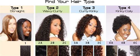 Knowing Your Hair Type by Why It S Important To Your Hair Type Therosylifestyle