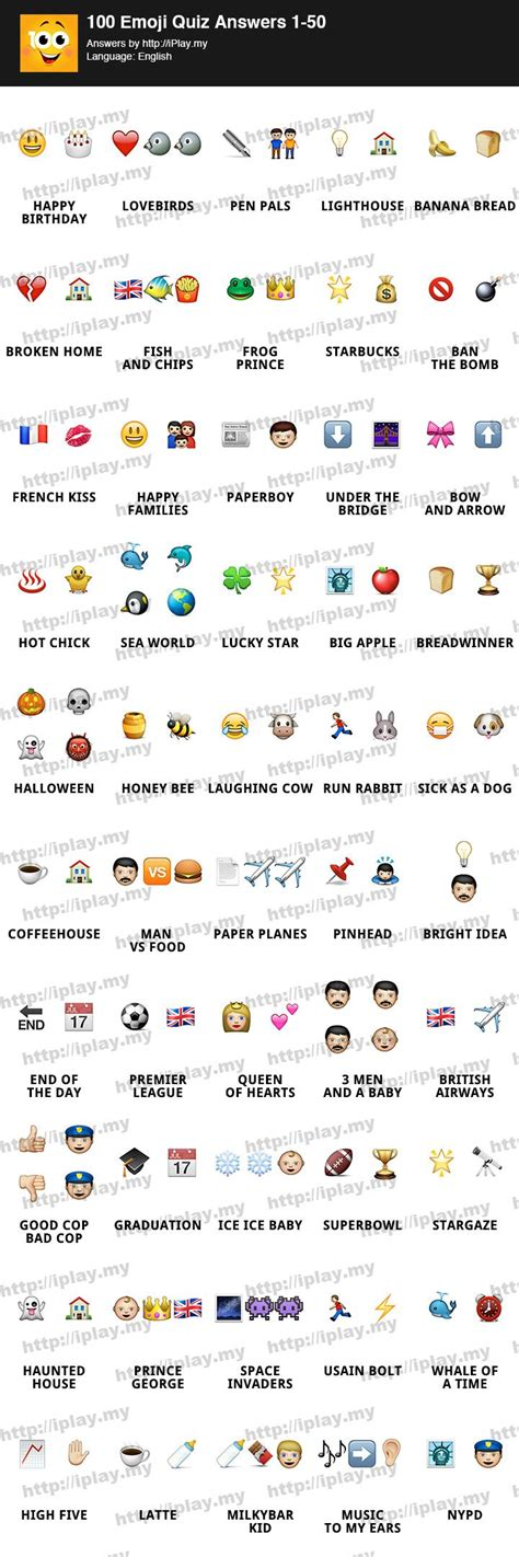 emoji quizzes 25 best ideas about emoji quiz on pinterest guess the