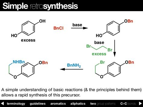 Organic Chemistry Retrosynthesis Practice Problems by Chemistry Retrosynthesis Problems Research Paper Service