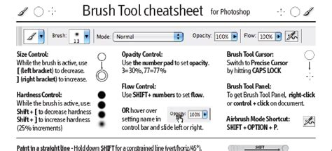 adobe illustrator cs6 reference pdf useful cheat sheets for web designers