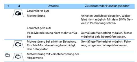 Bmw 1er Cabrio Handbuch by E87 Fehler Quot Halb Gef 252 Lltes Motoblocksymbol Quot Bmw 1er