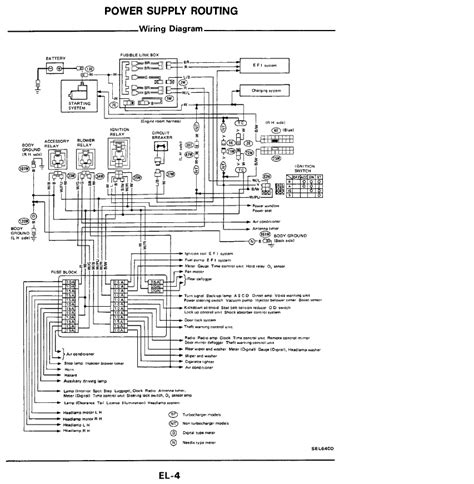 z31 stereo wiring diagram 25 wiring diagram images
