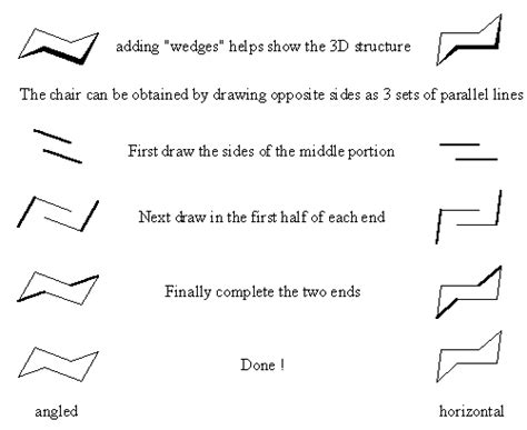 Chair Conformation Ch 3 Understanding Diagrams