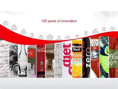 product layout of coca cola vhs or betamax coca cola adam forde