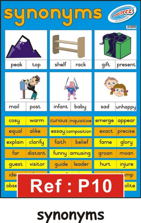 Another Word For Gift Card - quot synonyms quot educational poster for the school classroom educational toys online