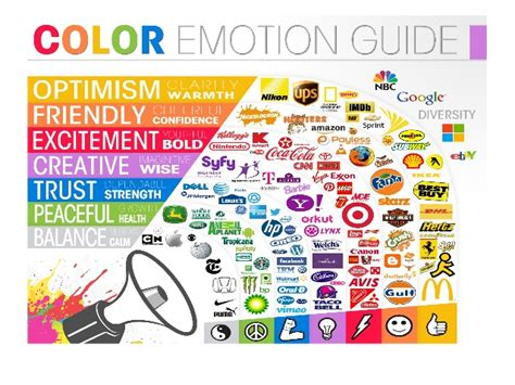 colors in marketing colours in marketing