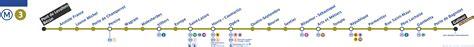 Metro De Paris Metro Paris Ligne 3