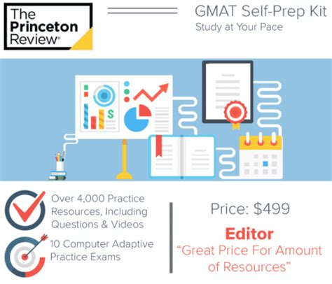 Nyu Mba Program Princeton Review Gre by Gmat Archives Page 5 Of 7 Test Prep Store