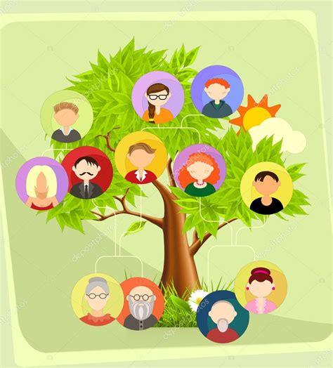 Concepto De 225 Rbol Geneal 243 Gico Archivo Im 225 Genes Vectoriales 169 Natis76 67638455 Genealogical Tree Concept Family Tree