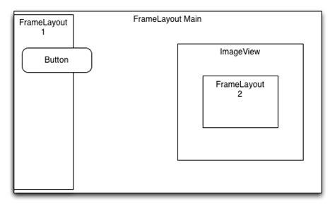 frame layout weight android android framelayout and dynamic clipping stack overflow