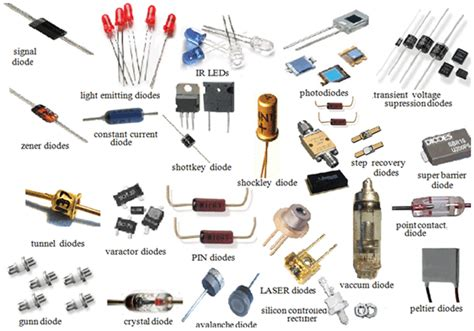 gold doped diodes basics and types of diodes techno genius