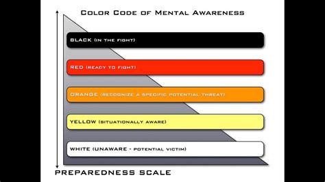 cooper color cooper s color code crisis awareness